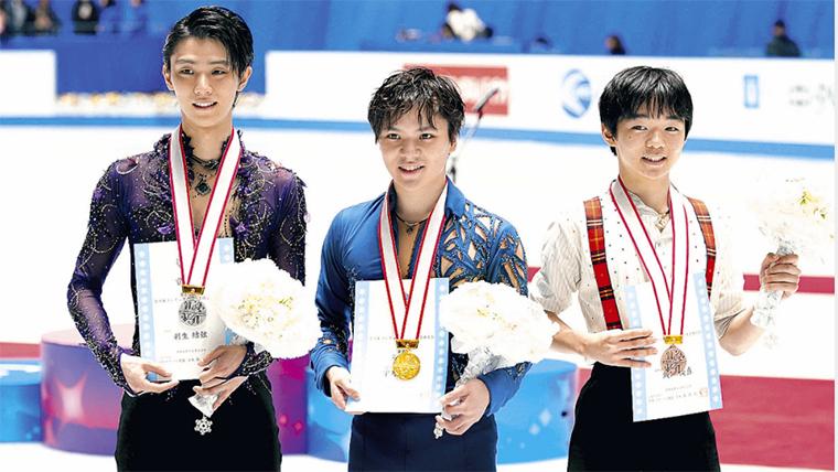 All Japan figure skating