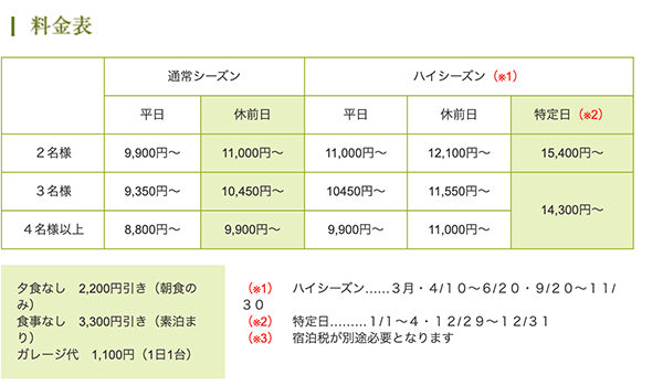 room rate for Takigawa Ryokan