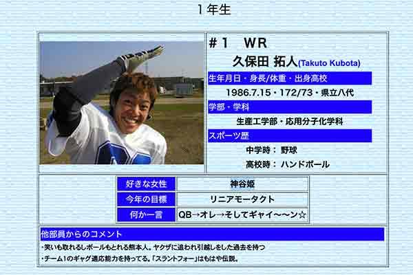 Kubota Takuto Profile at SCITECH